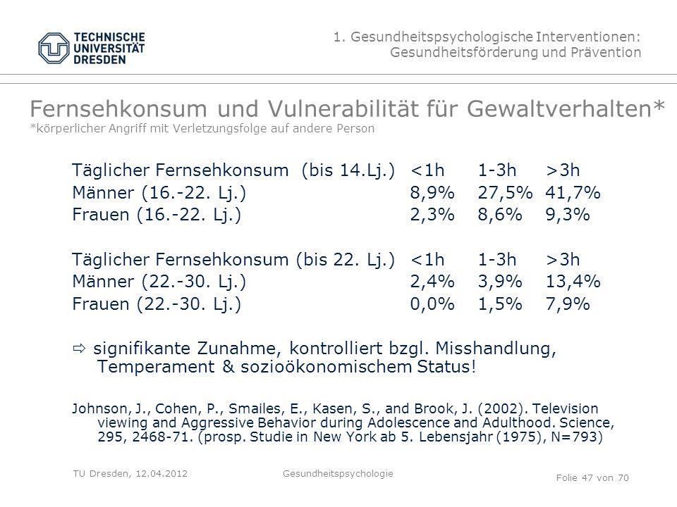 TU Dresden, 12.04.2012 Fernsehkonsum und Vulnerabilität für Gewaltverhalten* *körperlicher Angriff mit Verletzungsfolge auf andere Person 1.