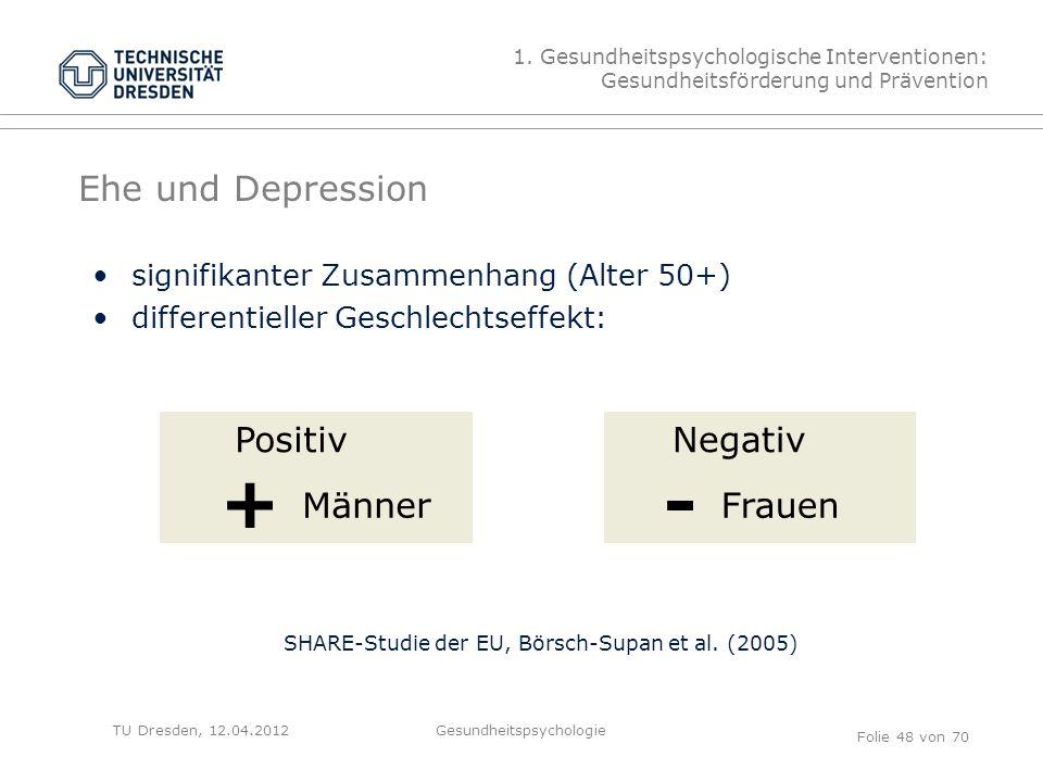 TU Dresden, 12.04.2012 signifikanter Zusammenhang (Alter 50+) differentieller Geschlechtseffekt: SHARE-Studie der EU, Börsch-Supan et al.
