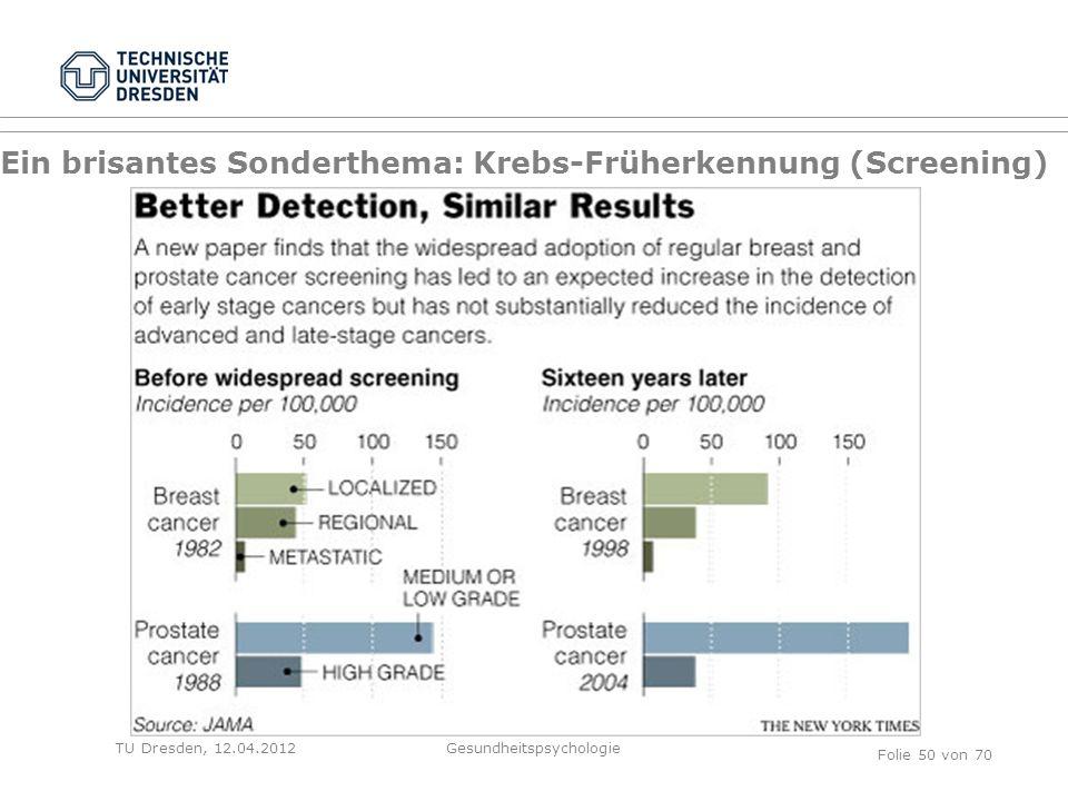 TU Dresden, 12.04.2012 Ein brisantes Sonderthema: Krebs-Früherkennung (Screening) Folie 50 von 70 Gesundheitspsychologie