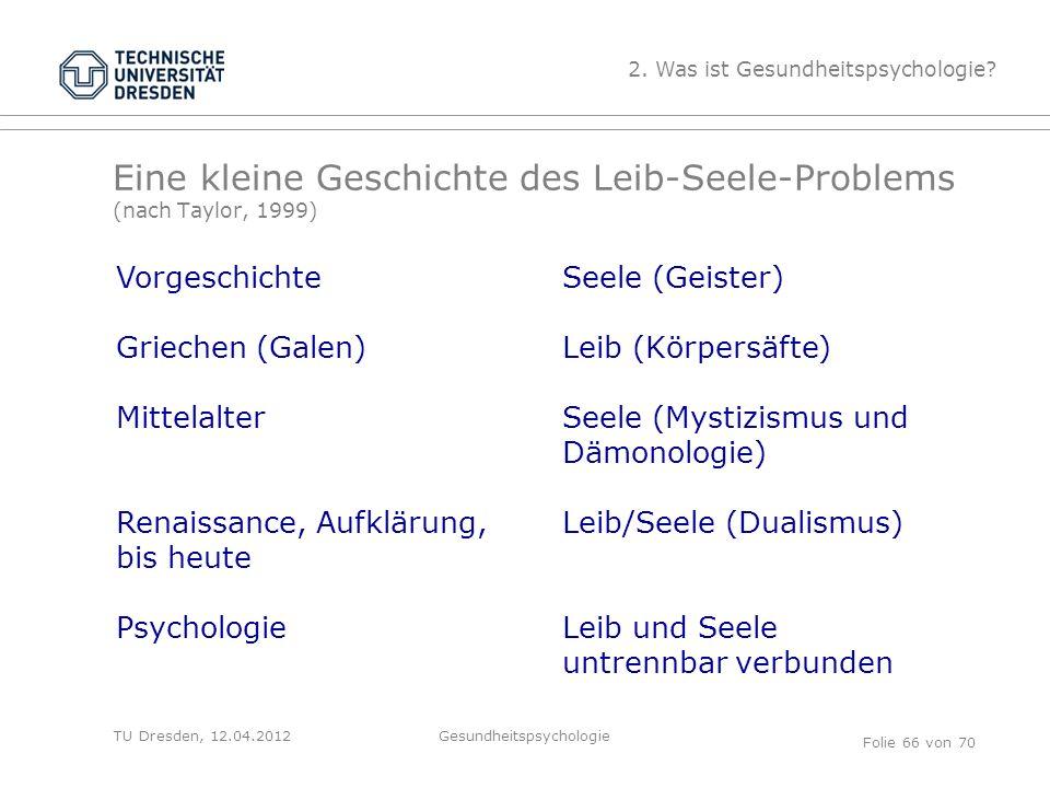 TU Dresden, 12.04.2012 Eine kleine Geschichte des Leib-Seele-Problems (nach Taylor, 1999) 2.