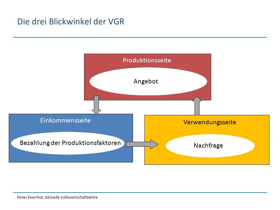 Peter Eisenhut, Aktuelle Volkswirtschaftslehre Die drei Blickwinkel der VGR Produktionsseite Angebot Nachfrage Verwendungsseite Einkommensseite Bezahl