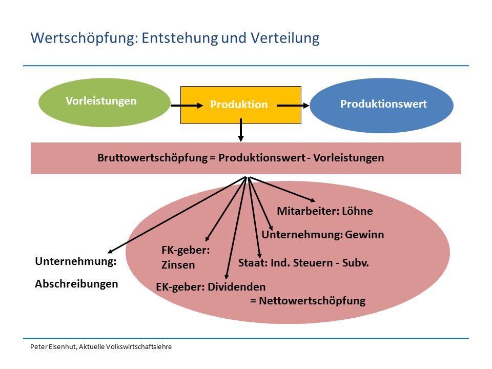 Peter Eisenhut, Aktuelle Volkswirtschaftslehre Wertschöpfung: Entstehung und Verteilung = Nettowertschöpfung Produktion Vorleistungen Bruttowertschöpf