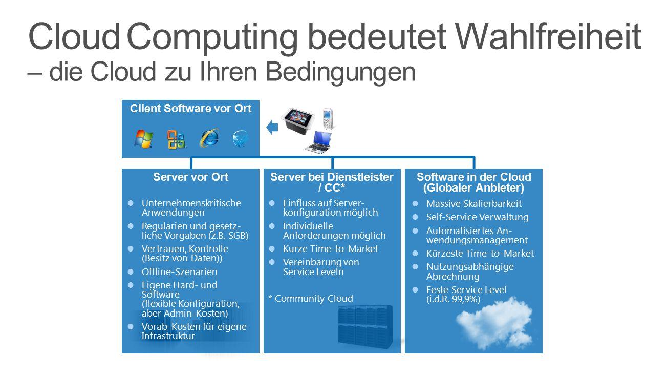 Server bei Dienstleister / CC* Software in der Cloud (Globaler Anbieter) Server vor Ort Client Software vor Ort Unternehmenskritische Anwendungen Regularien und gesetz- liche Vorgaben (z.B.