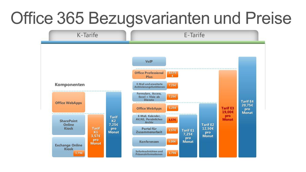 Tarif K1 3,57€ pro Monat Tarif K2 7,25€ pro Monat Tarif E1 7,25€ pro Monat Tarif E2 12,50€ pro Monat Tarif E3 19,00€ pro Monat Tarif E4 20,75€ pro Monat 3,57€ 3,57€ 5,00€ 5,25€ 7,25€ 7,25€ 12,75 € 1,79€ 1,79€