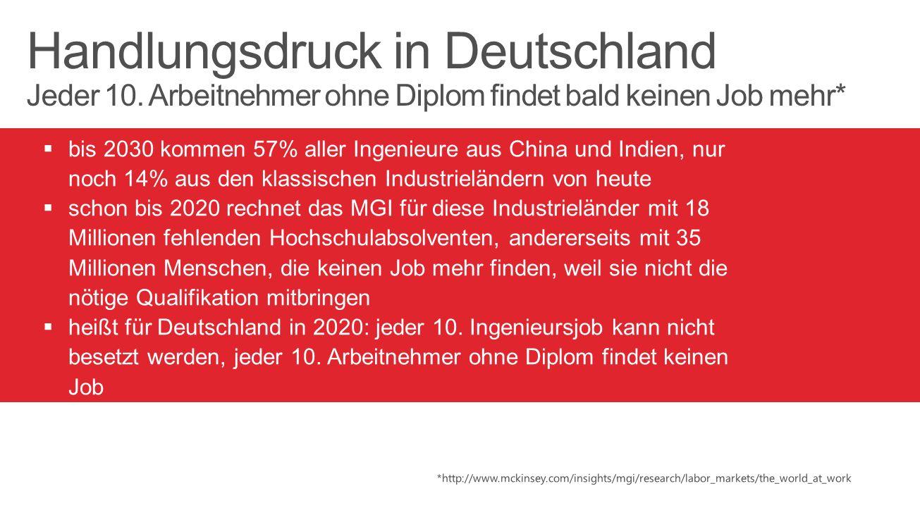  bis 2030 kommen 57% aller Ingenieure aus China und Indien, nur noch 14% aus den klassischen Industrieländern von heute  schon bis 2020 rechnet das MGI für diese Industrieländer mit 18 Millionen fehlenden Hochschulabsolventen, andererseits mit 35 Millionen Menschen, die keinen Job mehr finden, weil sie nicht die nötige Qualifikation mitbringen  heißt für Deutschland in 2020: jeder 10.