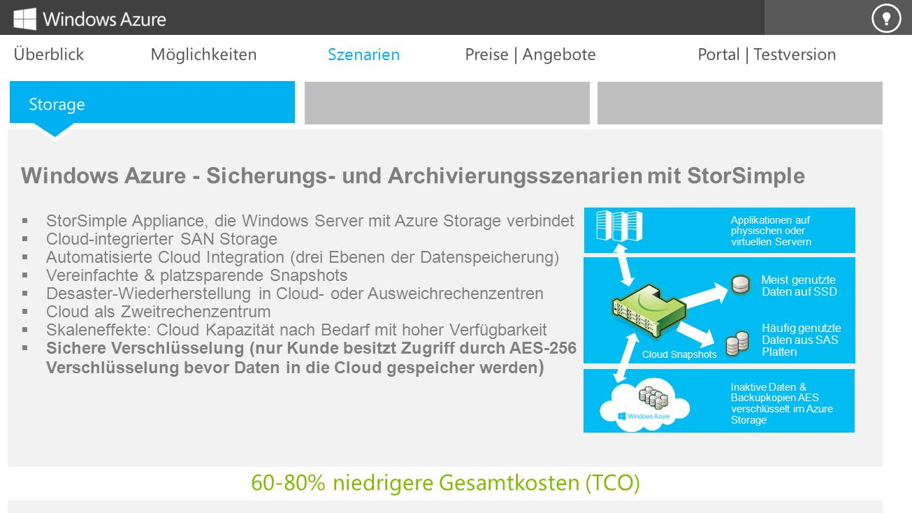 Storage Windows Azure - Sicherungs- und Archivierungsszenarien mit StorSimple  StorSimple Appliance, die Windows Server mit Azure Storage verbindet 