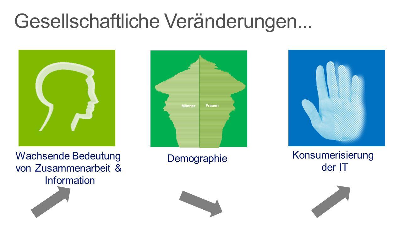 Wachsende Bedeutung von Zusammenarbeit & Information Konsumerisierung der IT Demographie