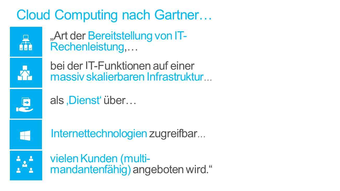 Cloud Computing nach Gartner…