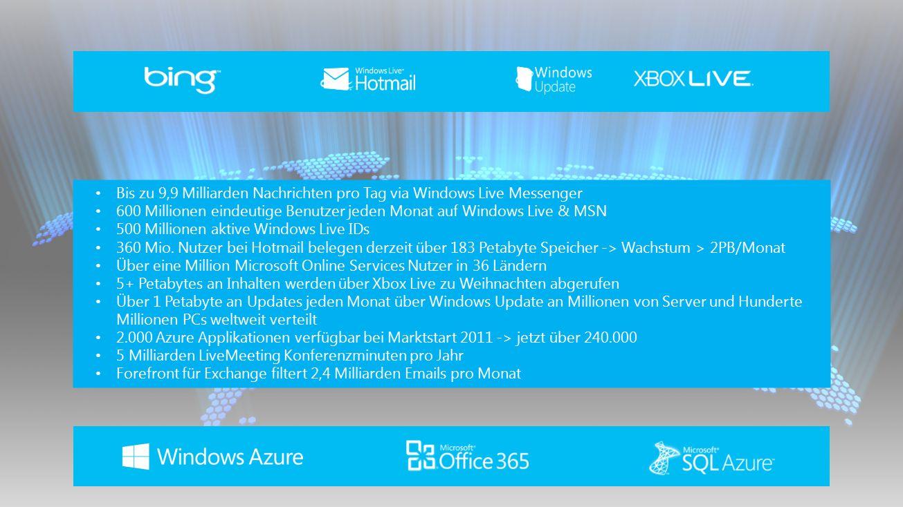 Bis zu 9,9 Milliarden Nachrichten pro Tag via Windows Live Messenger 600 Millionen eindeutige Benutzer jeden Monat auf Windows Live & MSN 500 Millionen aktive Windows Live IDs 360 Mio.