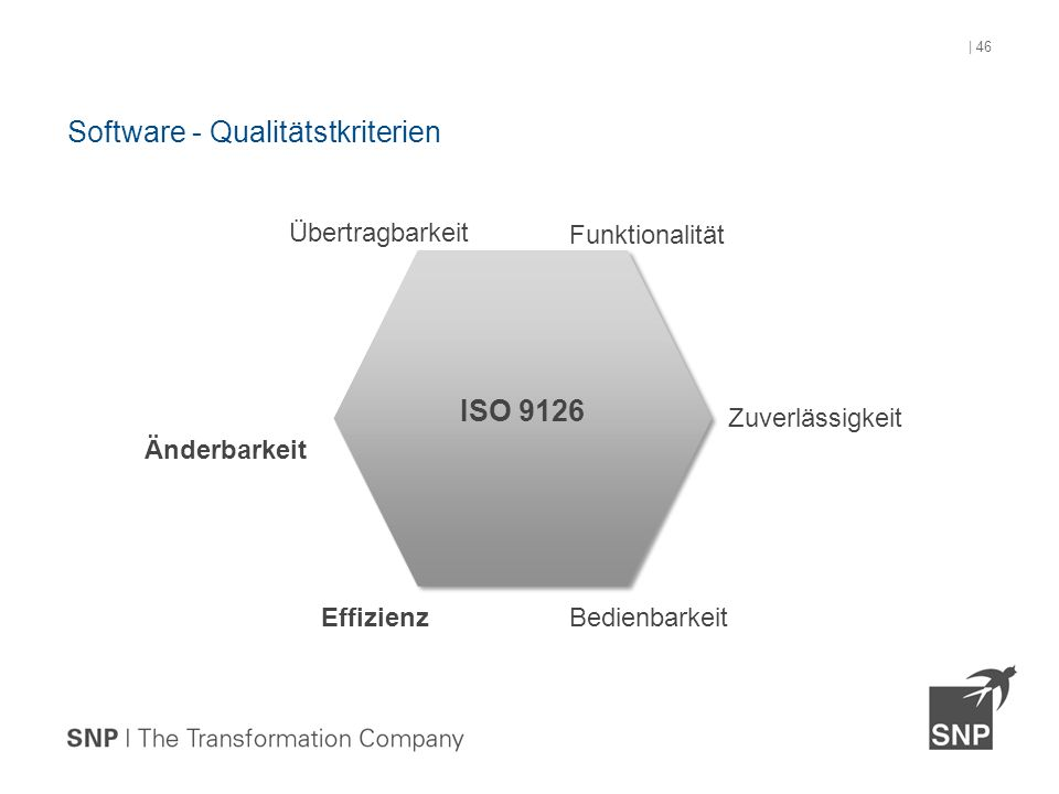 Software - Qualitätstkriterien | 46 Funktionalität Zuverlässigkeit BedienbarkeitEffizienz Änderbarkeit Übertragbarkeit ISO 9126