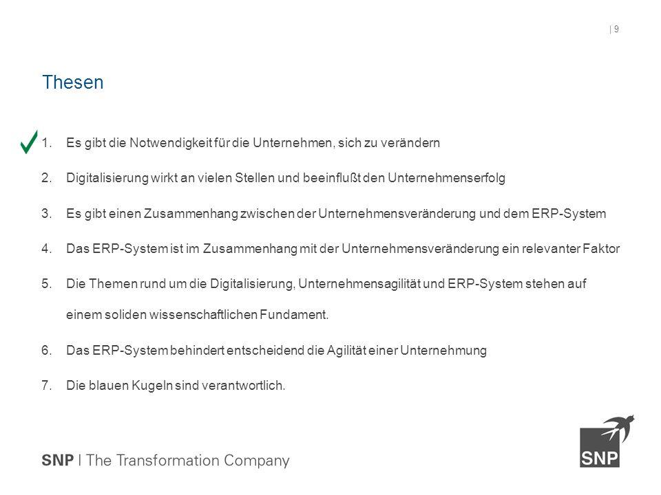 1.Es gibt die Notwendigkeit für die Unternehmen, sich zu verändern 2.Digitalisierung wirkt an vielen Stellen und beeinflußt den Unternehmenserfolg 3.Es gibt einen Zusammenhang zwischen der Unternehmensveränderung und dem ERP-System 4.Das ERP-System ist im Zusammenhang mit der Unternehmensveränderung ein relevanter Faktor 5.Die Themen rund um die Digitalisierung, Unternehmensagilität und ERP-System stehen auf einem soliden wissenschaftlichen Fundament.