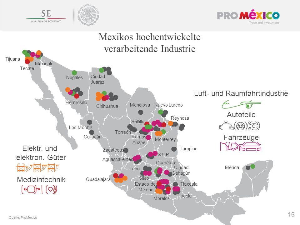 Fahrzeuge Elektr. und elektron. Güter Medizintechnik Autoteile Luft- und Raumfahrtindustrie Tijuana Tecate Mexicali Nogales Hermosillo Ciudad Juárez C
