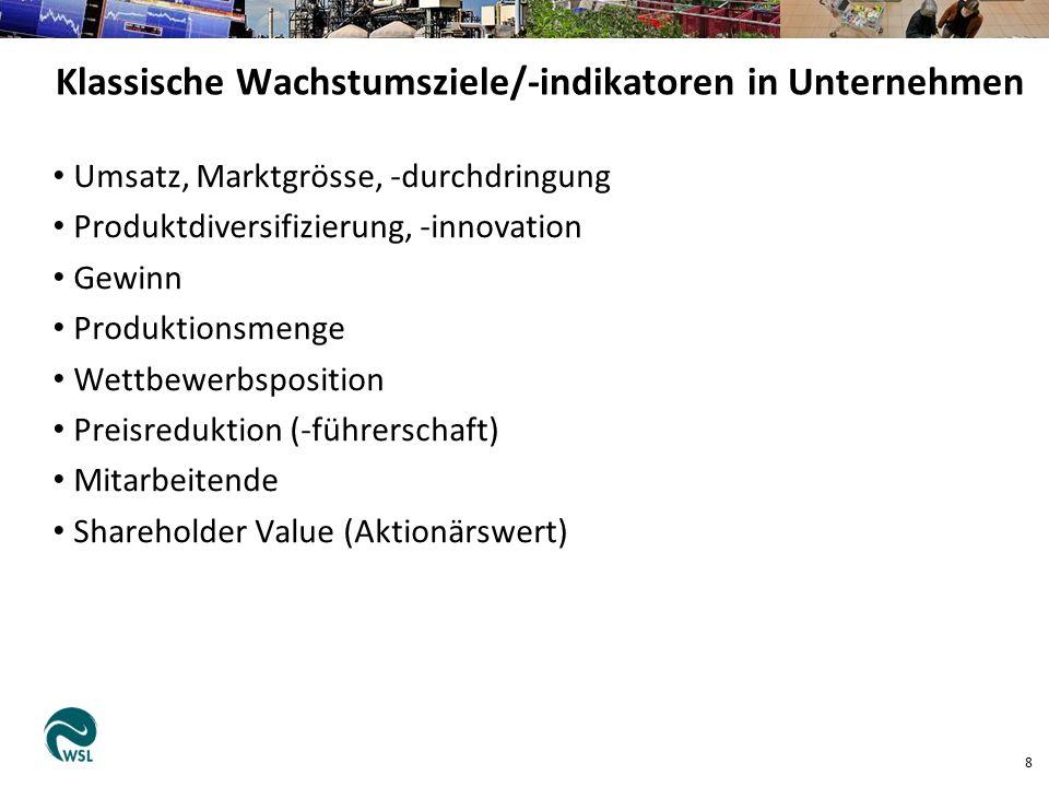 Umsatz, Marktgrösse, -durchdringung Produktdiversifizierung, -innovation Gewinn Produktionsmenge Wettbewerbsposition Preisreduktion (-führerschaft) Mitarbeitende Shareholder Value (Aktionärswert) 8 Klassische Wachstumsziele/-indikatoren in Unternehmen