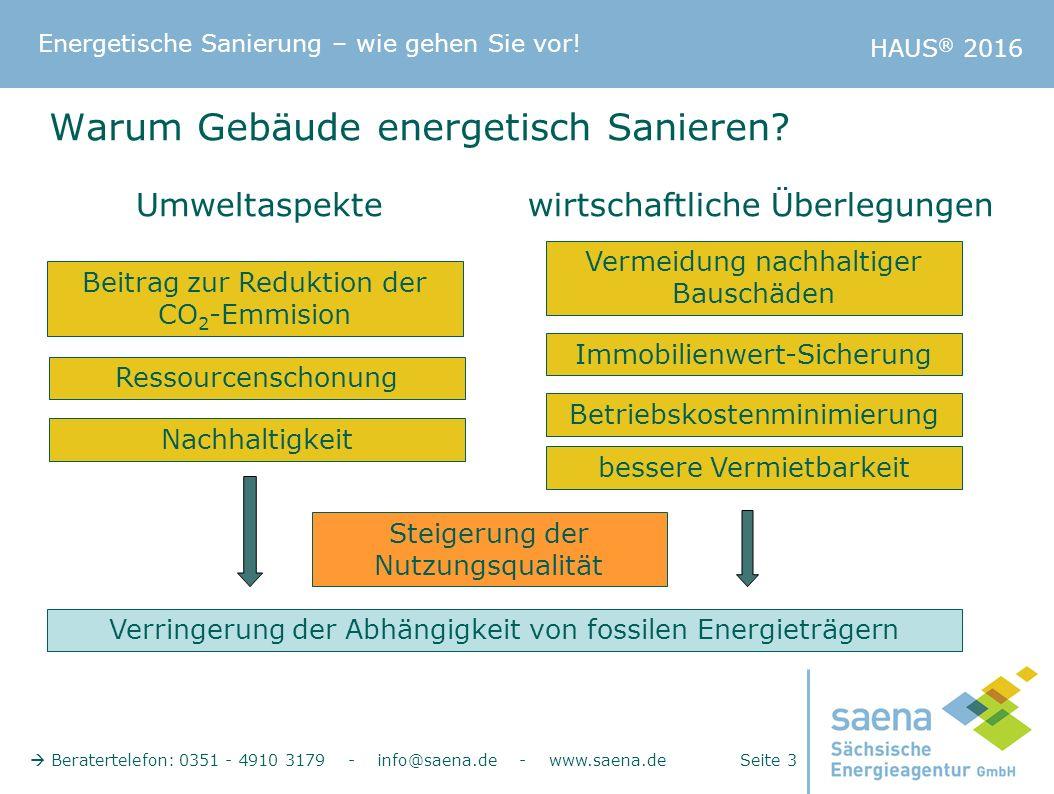 Energetische Sanierung – wie gehen Sie vor.
