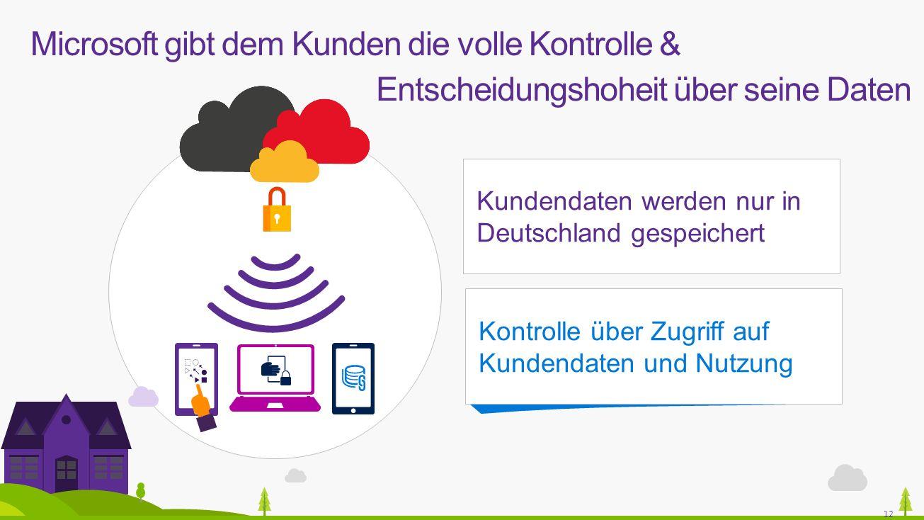 Microsoft gibt dem Kunden die volle Kontrolle & Entscheidungshoheit über seine Daten Kundendaten werden nur in Deutschland gespeichert Kontrolle über Zugriff auf Kundendaten und Nutzung 12
