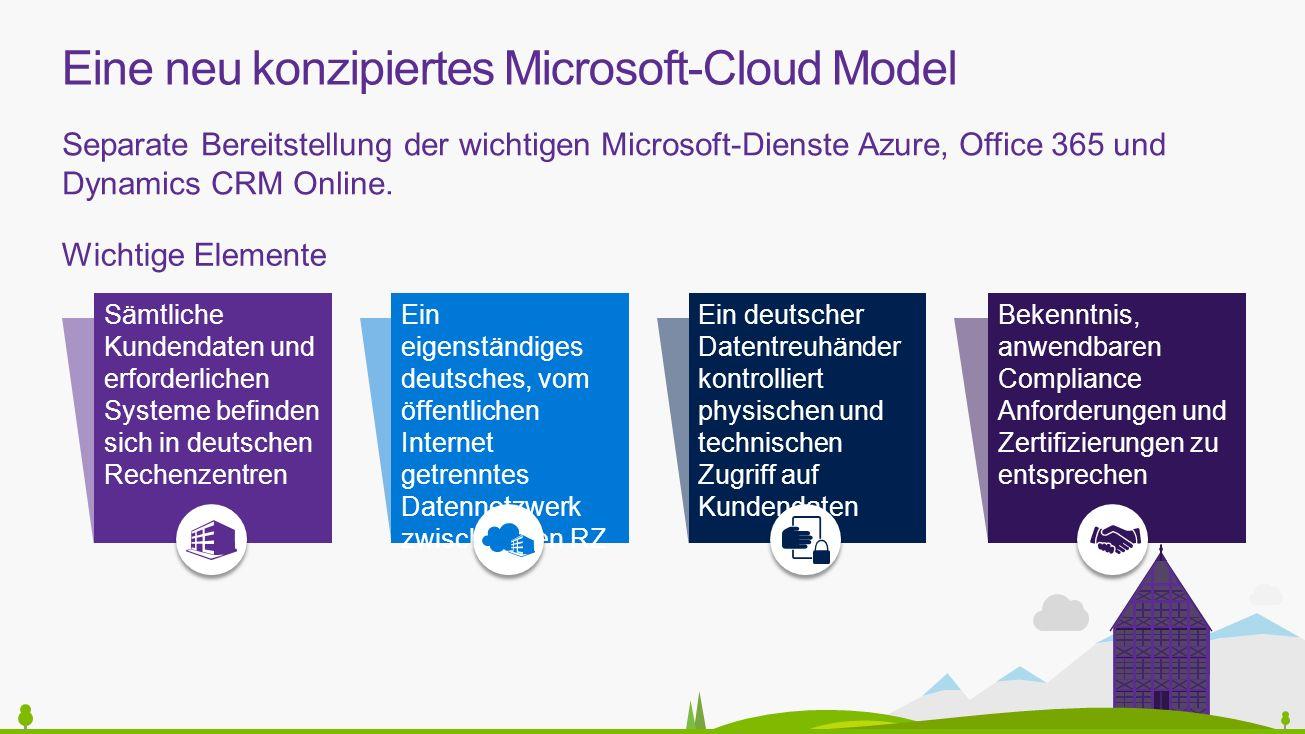 Eine neu konzipiertes Microsoft-Cloud Model Ein eigenständiges deutsches, vom öffentlichen Internet getrenntes Datennetzwerk zwischen den RZ Ein deuts