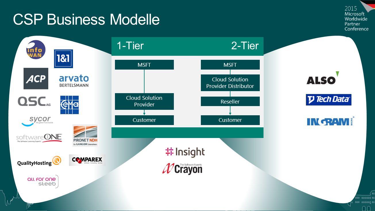 Customer Cloud Solution Provider Distributor 1-Tier2-Tier Cloud Solution Provider Reseller MSFT