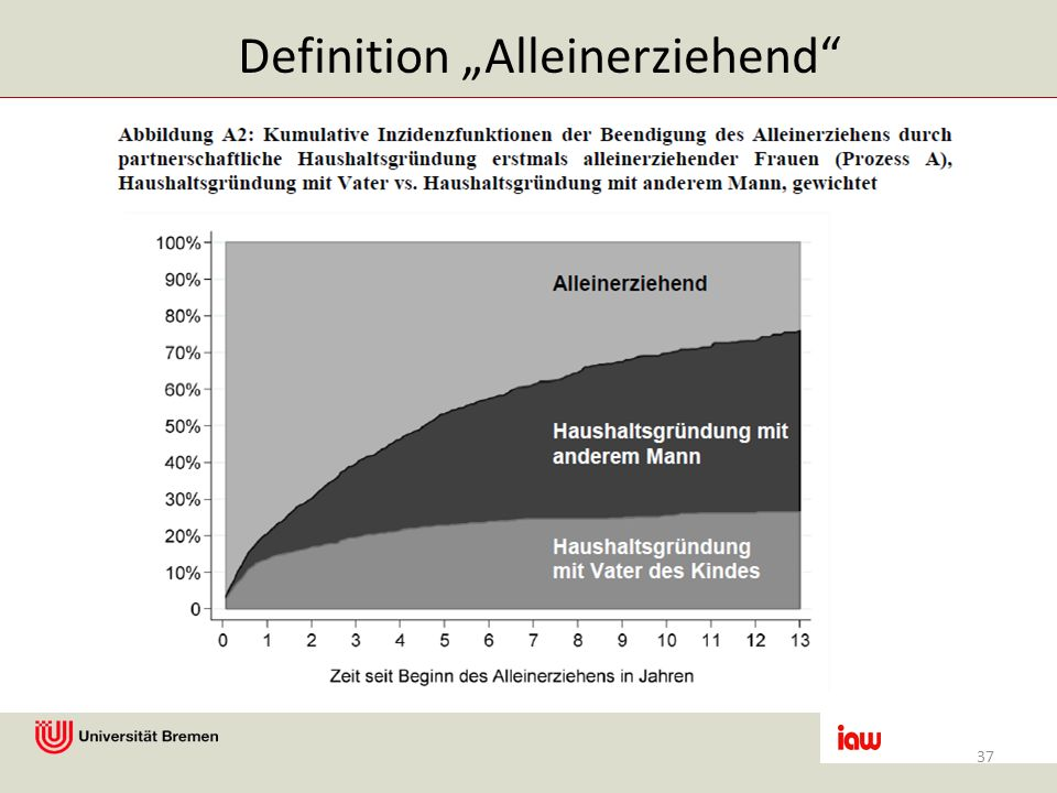 "37 Definition ""Alleinerziehend"