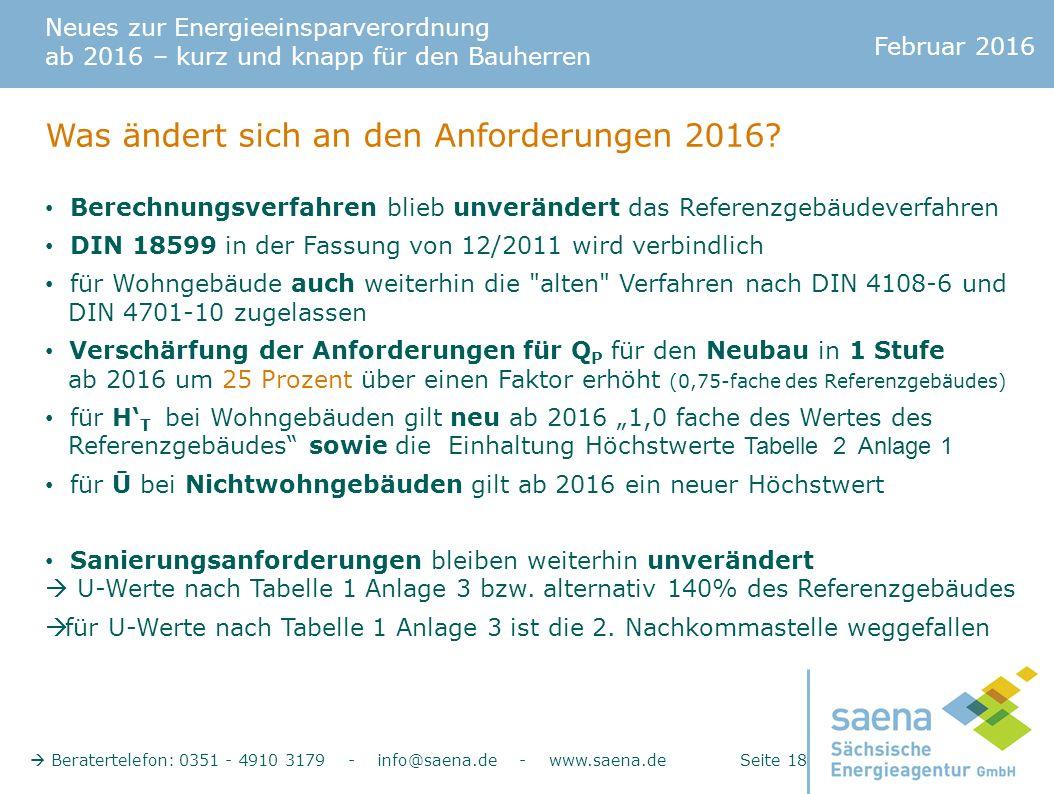 Neues zur Energieeinsparverordnung ab 2016 – kurz und knapp für den Bauherren Februar 2016  Beratertelefon: 0351 - 4910 3179 - info@saena.de - www.saena.de Seite 18 Was ändert sich an den Anforderungen 2016.