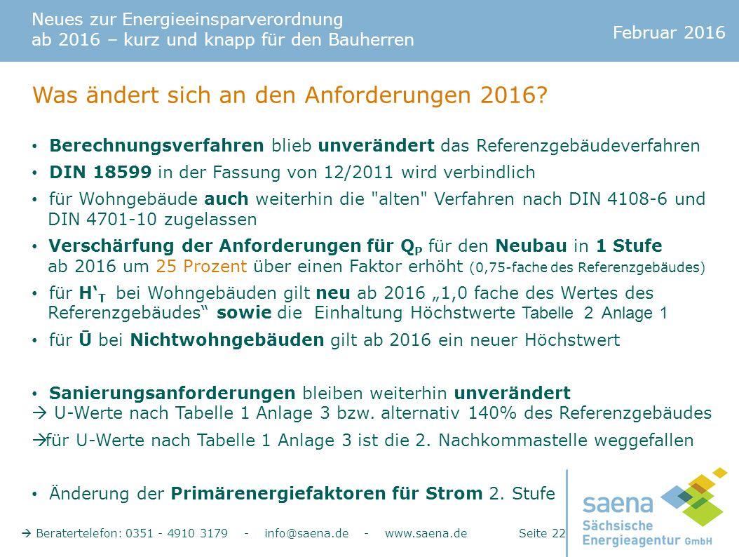 Neues zur Energieeinsparverordnung ab 2016 – kurz und knapp für den Bauherren Februar 2016  Beratertelefon: 0351 - 4910 3179 - info@saena.de - www.saena.de Seite 22 Was ändert sich an den Anforderungen 2016.