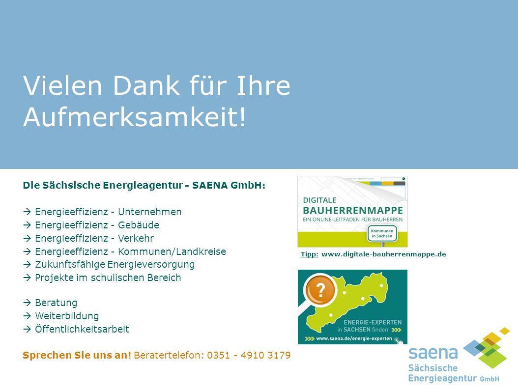 Vielen Dank für Ihre Aufmerksamkeit! Die Sächsische Energieagentur - SAENA GmbH:  Energieeffizienz - Unternehmen  Energieeffizienz - Gebäude  Energ