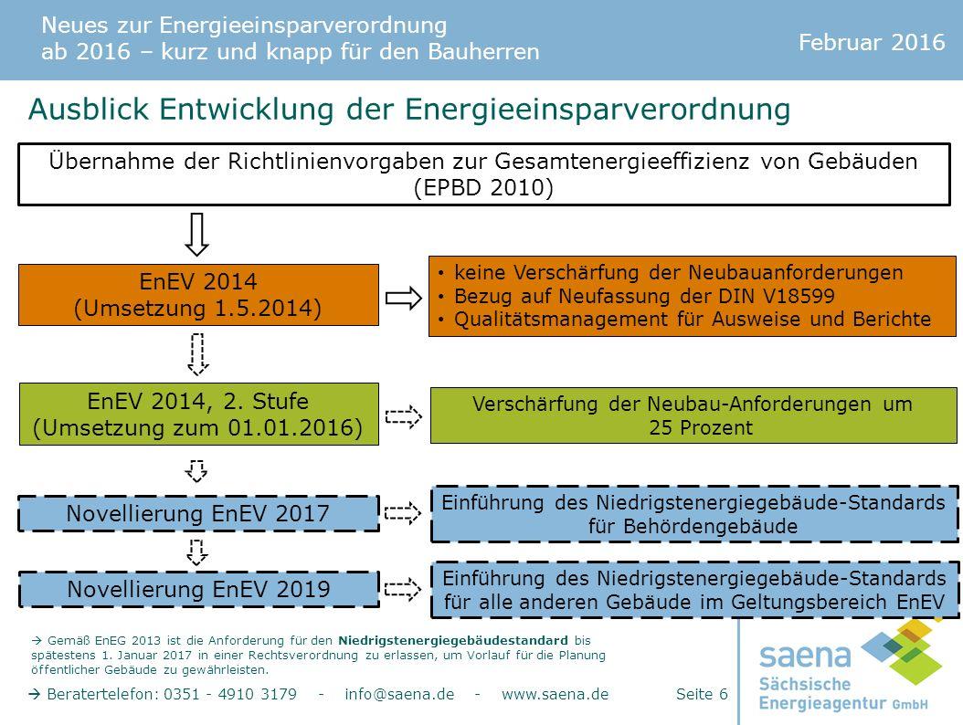 Neues zur Energieeinsparverordnung ab 2016 – kurz und knapp für den Bauherren Februar 2016  Beratertelefon: 0351 - 4910 3179 - info@saena.de - www.saena.de Seite 6 Übernahme der Richtlinienvorgaben zur Gesamtenergieeffizienz von Gebäuden (EPBD 2010) Ausblick Entwicklung der Energieeinsparverordnung EnEV 2014 (Umsetzung 1.5.2014) EnEV 2014, 2.