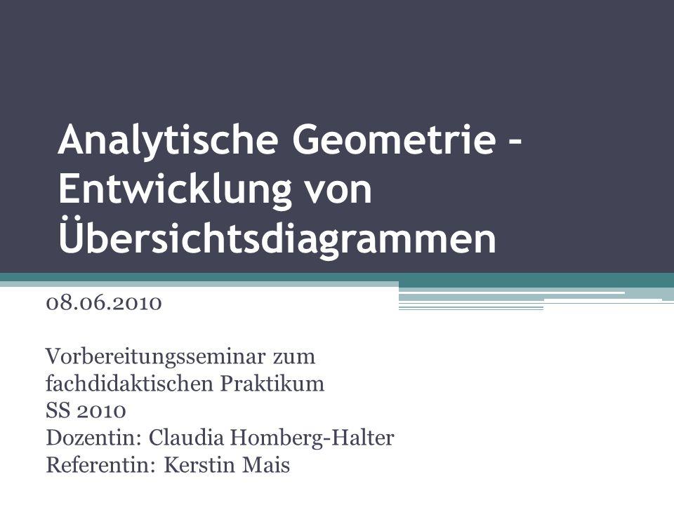 Analytische Geometrie – Entwicklung von Übersichtsdiagrammen 08.06.2010 Vorbereitungsseminar zum fachdidaktischen Praktikum SS 2010 Dozentin: Claudia