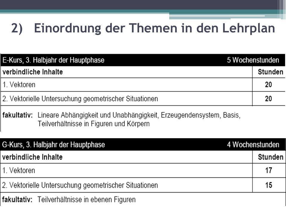 2)Einordnung der Themen in den Lehrplan