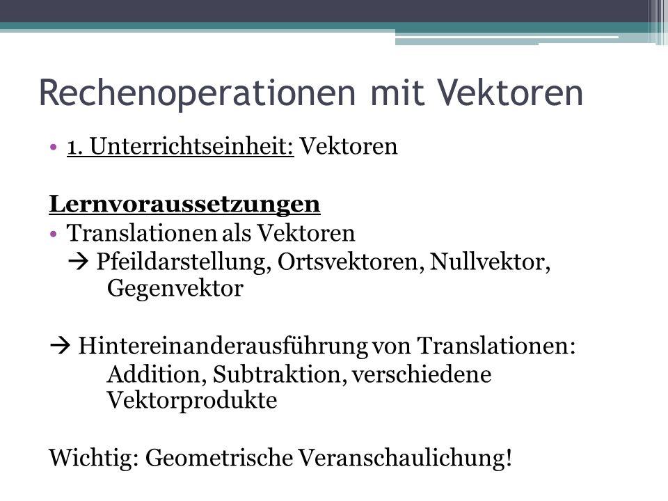 Rechenoperationen mit Vektoren 1. Unterrichtseinheit: Vektoren Lernvoraussetzungen Translationen als Vektoren  Pfeildarstellung, Ortsvektoren, Nullve