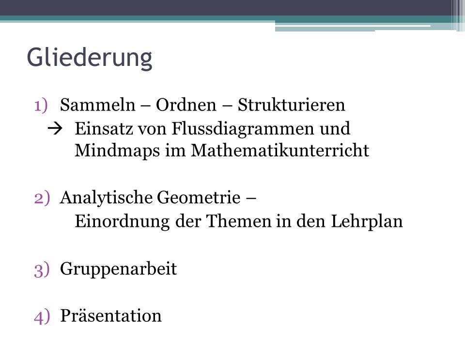 Gliederung 1)Sammeln – Ordnen – Strukturieren  Einsatz von Flussdiagrammen und Mindmaps im Mathematikunterricht 2)Analytische Geometrie – Einordnung