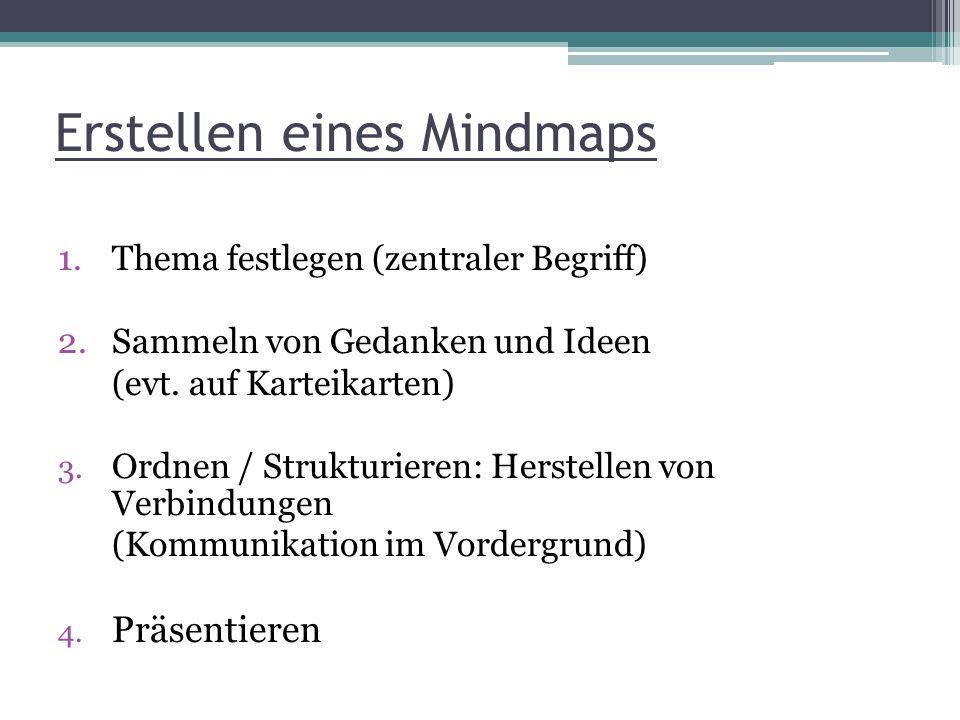 Erstellen eines Mindmaps 1.Thema festlegen (zentraler Begriff) 2.Sammeln von Gedanken und Ideen (evt. auf Karteikarten) 3. Ordnen / Strukturieren: Her