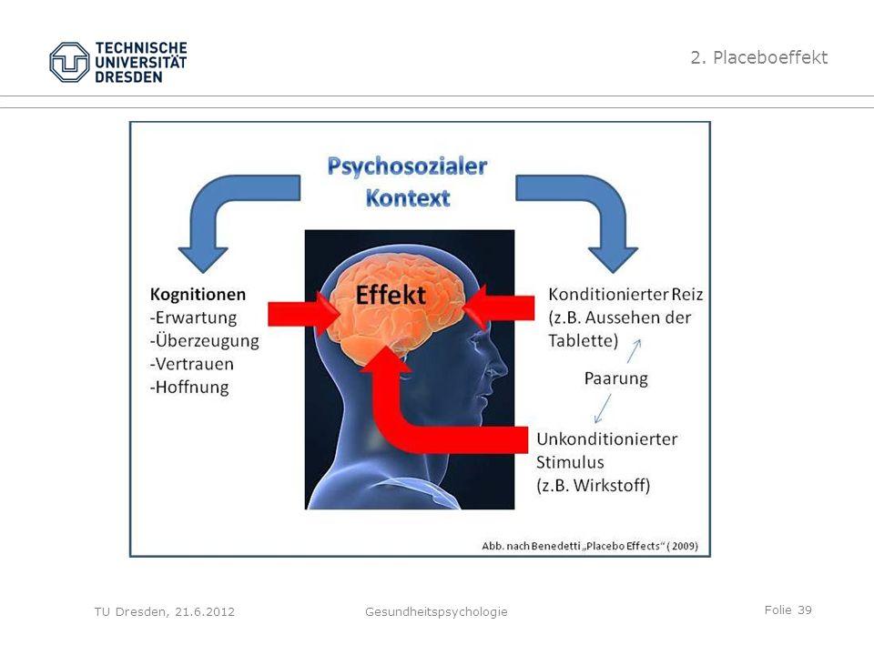 Folie 39 TU Dresden, 21.6.2012Gesundheitspsychologie 2. Placeboeffekt
