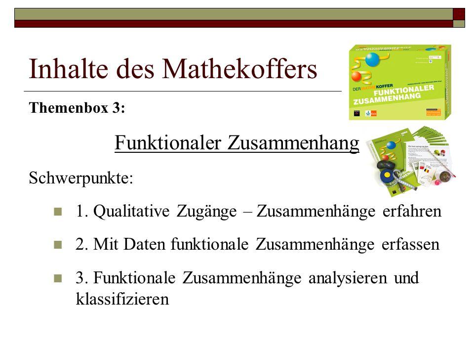 Inhalte des Mathekoffers Themenbox 3: Funktionaler Zusammenhang Schwerpunkte: 1.