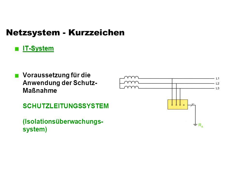 Netzsystem - Kurzzeichen IT-System Voraussetzung für die Anwendung der Schutz- Maßnahme SCHUTZLEITUNGSSYSTEM (Isolationsüberwachungs- system)