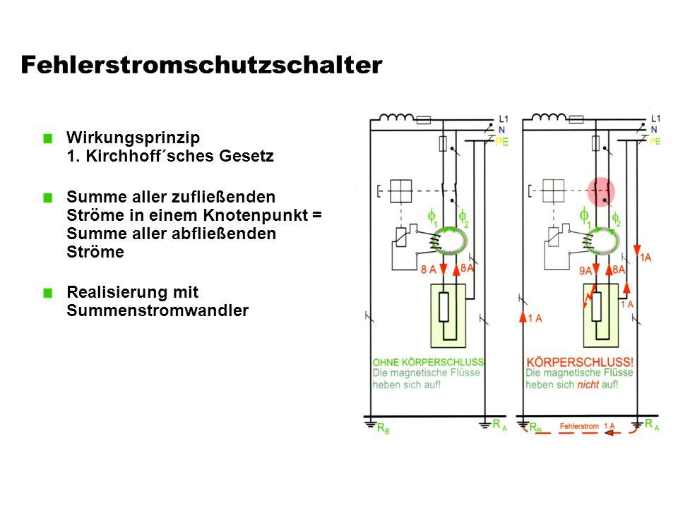 Fehlerstromschutzschalter Wirkungsprinzip 1. Kirchhoff´sches Gesetz Summe aller zufließenden Ströme in einem Knotenpunkt = Summe aller abfließenden St