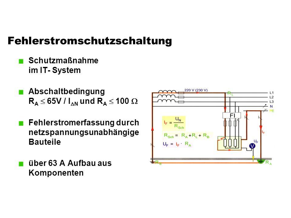 Fehlerstromschutzschaltung Schutzmaßnahme im IT- System Abschaltbedingung R A  65V / I  N und R A  100  Fehlerstromerfassung durch netzspannungsun