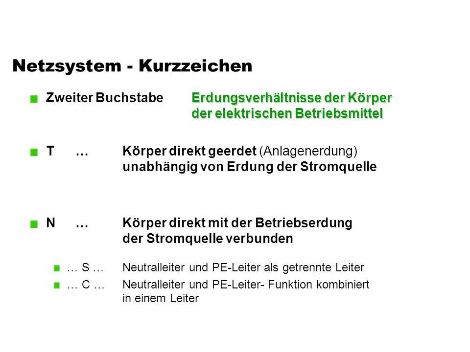Netzsystem - Kurzzeichen TN-System nach Anordnung des PE-Leiters drei Arten: TN-S-System TN-C-System TN-C-S-System Voraussetzung für die Anwendung der Schutzmaß- nahme NULLUNG