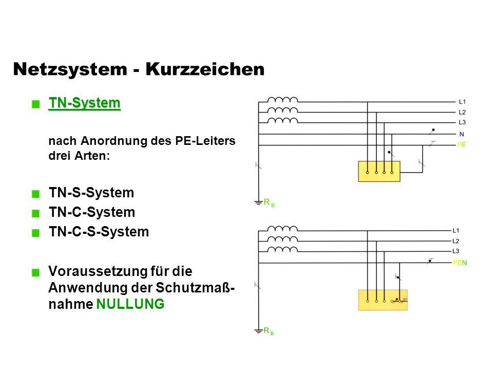 Netzsystem - Kurzzeichen TN-System nach Anordnung des PE-Leiters drei Arten: TN-S-System TN-C-System TN-C-S-System Voraussetzung für die Anwendung der