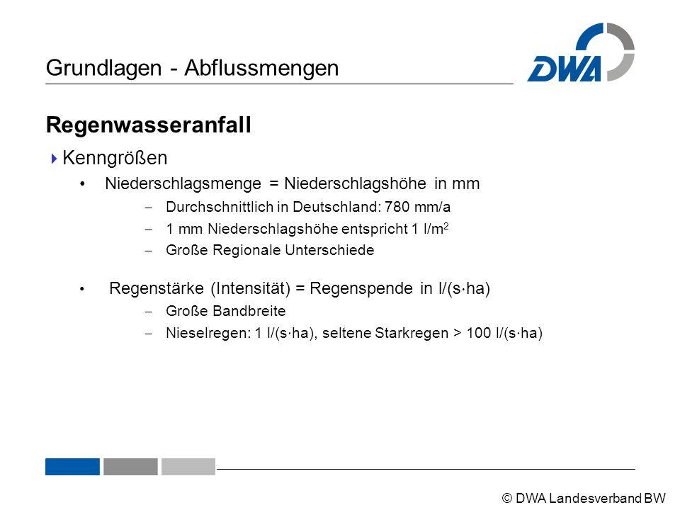 © DWA Landesverband BW Grundlagen - Abflussmengen Regenwasseranfall  Kenngrößen Niederschlagsmenge = Niederschlagshöhe in mm  Durchschnittlich in Deutschland: 780 mm/a  1 mm Niederschlagshöhe entspricht 1 l/m 2  Große Regionale Unterschiede Regenstärke (Intensität) = Regenspende in l/(s ⋅ ha)  Große Bandbreite  Nieselregen: 1 l/(s ⋅ ha), seltene Starkregen > 100 l/(s ⋅ ha)