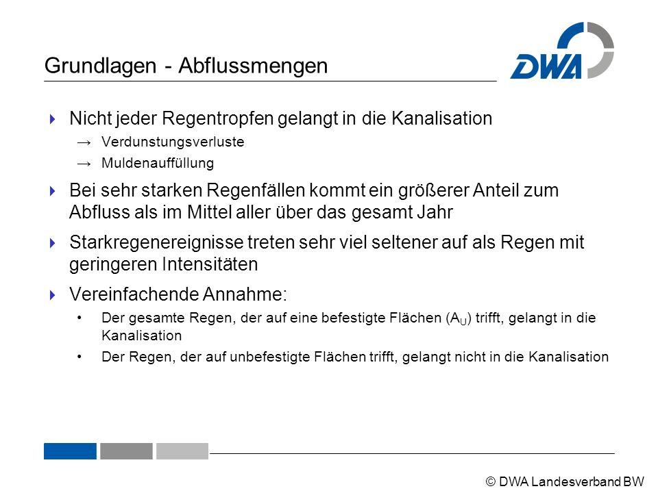 © DWA Landesverband BW Grundlagen - Abflussmengen  Nicht jeder Regentropfen gelangt in die Kanalisation →Verdunstungsverluste →Muldenauffüllung  Bei