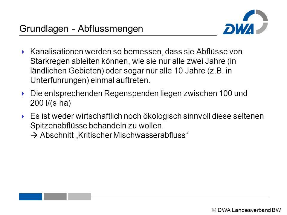 © DWA Landesverband BW Grundlagen - Abflussmengen  Kanalisationen werden so bemessen, dass sie Abflüsse von Starkregen ableiten können, wie sie nur a