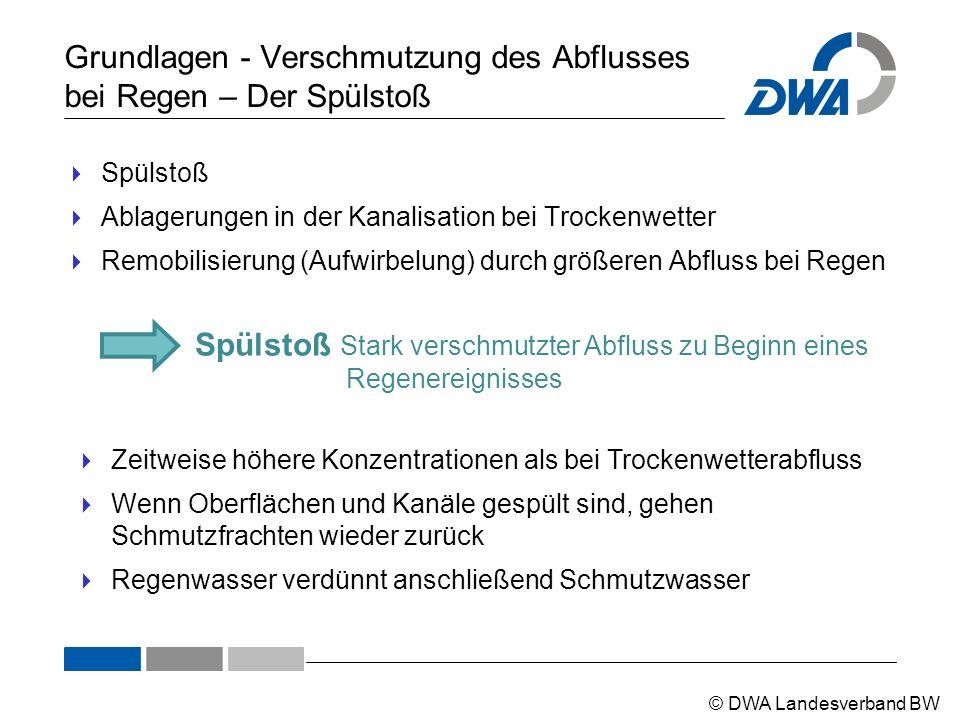 © DWA Landesverband BW Grundlagen - Verschmutzung des Abflusses bei Regen – Der Spülstoß  Spülstoß  Ablagerungen in der Kanalisation bei Trockenwett