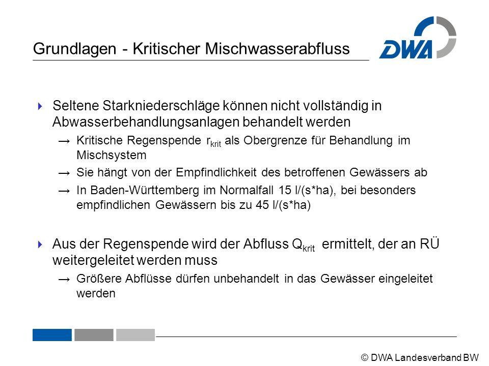 © DWA Landesverband BW Grundlagen - Kritischer Mischwasserabfluss  Seltene Starkniederschläge können nicht vollständig in Abwasserbehandlungsanlagen