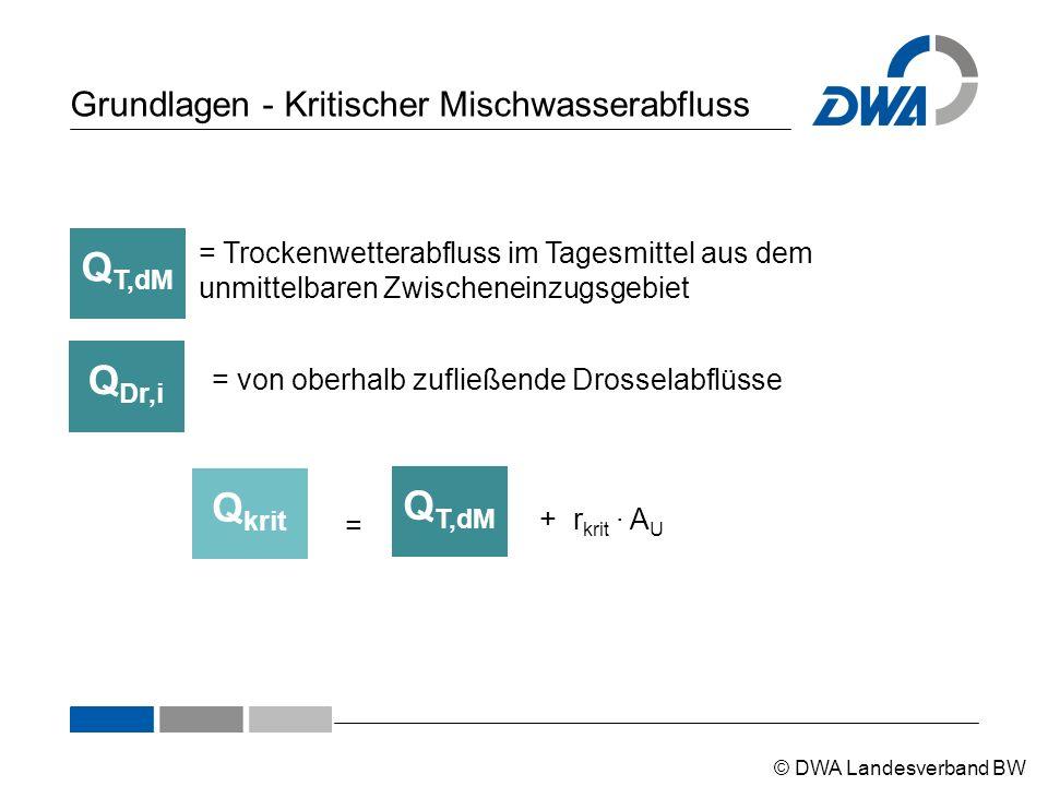 © DWA Landesverband BW Grundlagen - Kritischer Mischwasserabfluss Q krit Q T,dM = + r krit ∙ A U Q T,dM = Trockenwetterabfluss im Tagesmittel aus dem