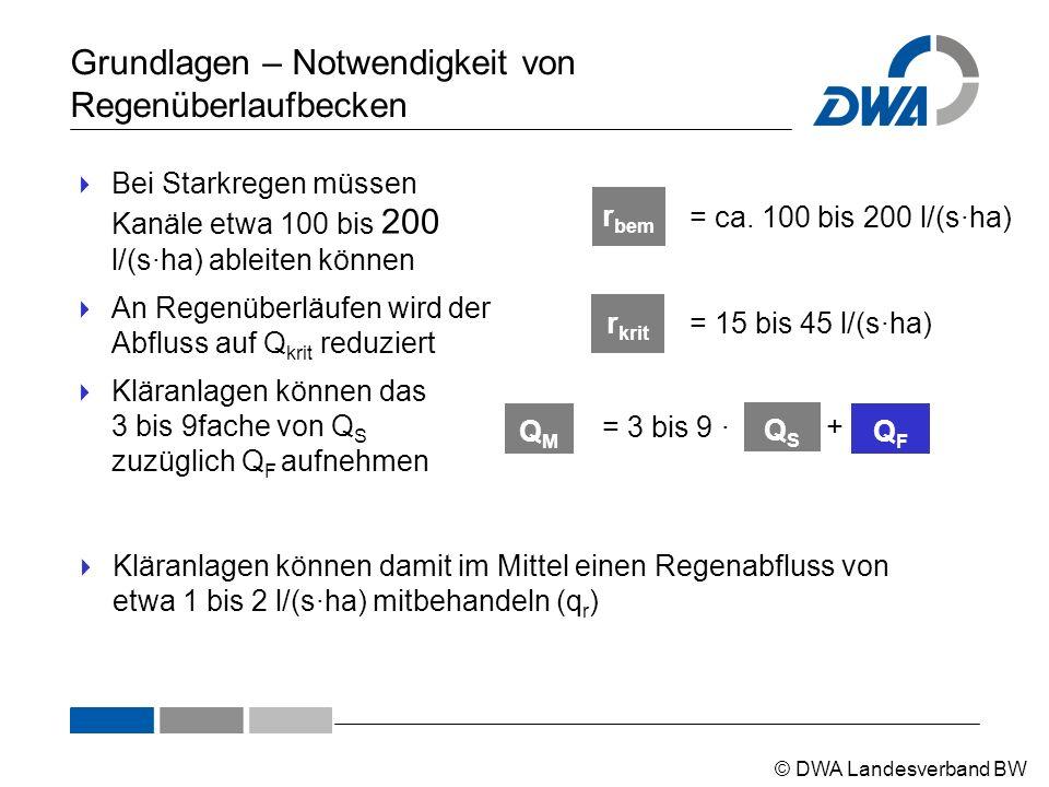 © DWA Landesverband BW Grundlagen – Notwendigkeit von Regenüberlaufbecken  Bei Starkregen müssen Kanäle etwa 100 bis 200 l/(s·ha) ableiten können  A