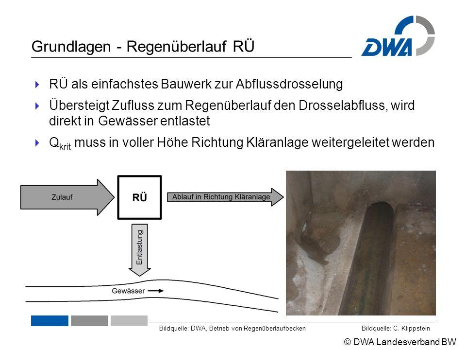 © DWA Landesverband BW Grundlagen - Regenüberlauf RÜ  RÜ als einfachstes Bauwerk zur Abflussdrosselung  Übersteigt Zufluss zum Regenüberlauf den Drosselabfluss, wird direkt in Gewässer entlastet  Q krit muss in voller Höhe Richtung Kläranlage weitergeleitet werden Bildquelle: C.