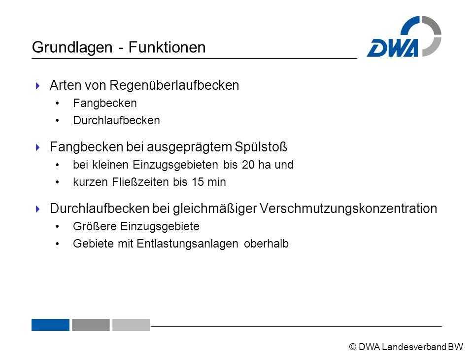 © DWA Landesverband BW Grundlagen - Funktionen  Arten von Regenüberlaufbecken Fangbecken Durchlaufbecken  Fangbecken bei ausgeprägtem Spülstoß bei k