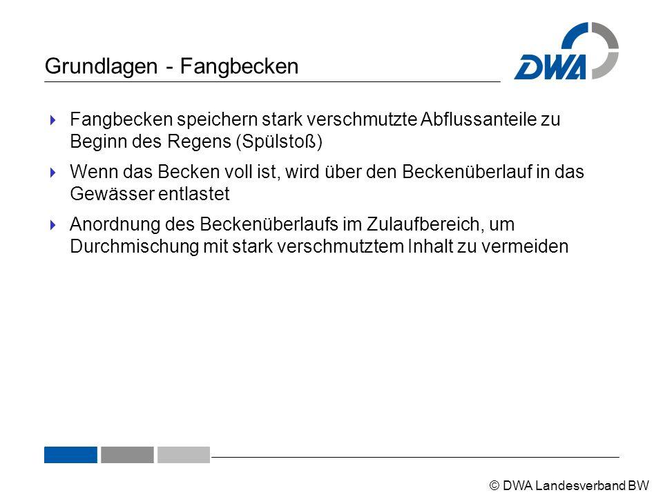 © DWA Landesverband BW Grundlagen - Fangbecken  Fangbecken speichern stark verschmutzte Abflussanteile zu Beginn des Regens (Spülstoß)  Wenn das Bec
