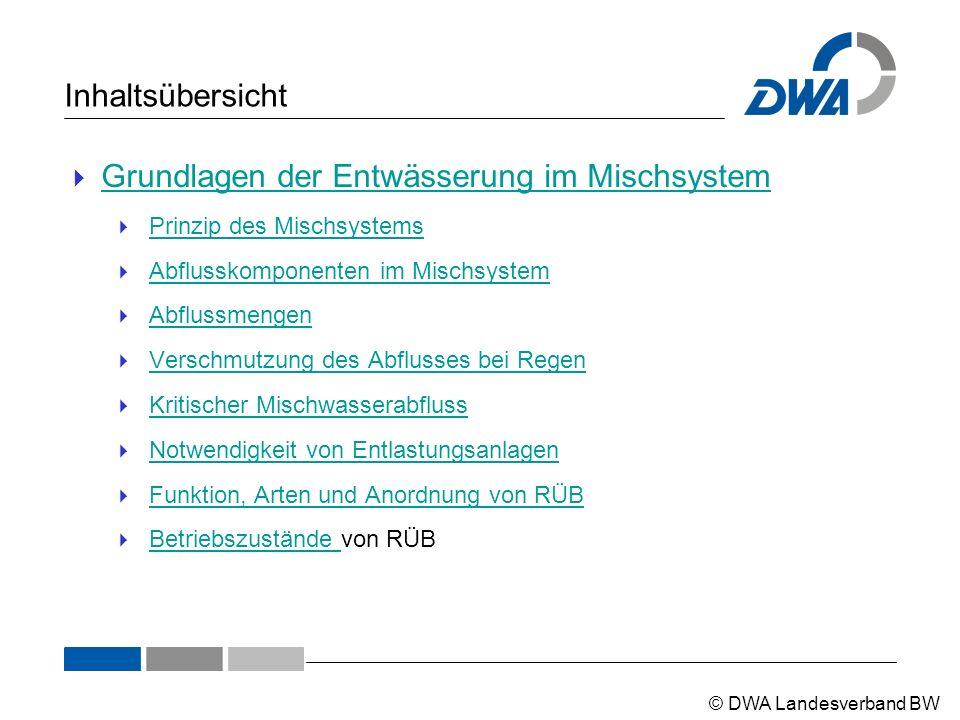© DWA Landesverband BW Inhaltsübersicht  Grundlagen der Entwässerung im Mischsystem Grundlagen der Entwässerung im Mischsystem  Prinzip des Mischsys