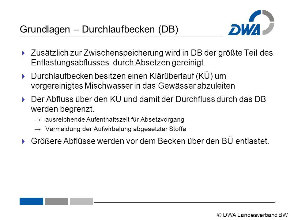 © DWA Landesverband BW Grundlagen – Durchlaufbecken (DB)  Zusätzlich zur Zwischenspeicherung wird in DB der größte Teil des Entlastungsabflusses durch Absetzen gereinigt.